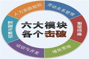 广西HR天工苑11月实操班开始报名咯